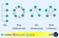 انواع توپولوژی شبکه | مزایا و معایب توپولوژی شبکه