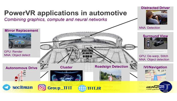 اخبار فناوری | ایمجینیشن از جدید ترین پردازنده گرافیکی PowerVR Series8XT-A رونمایی کرد